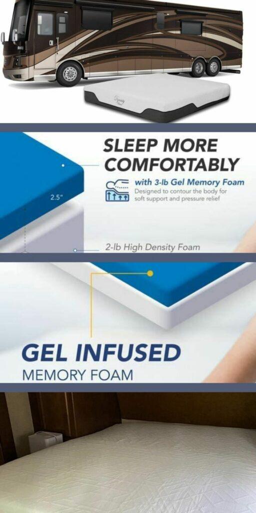 best rv mattress replacement
